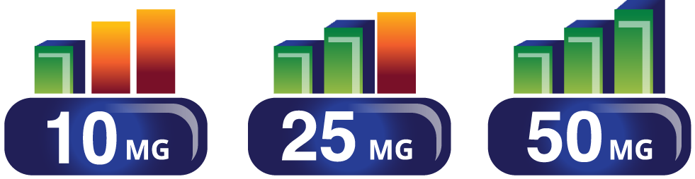 10mg - 50mg full spectrum capsules